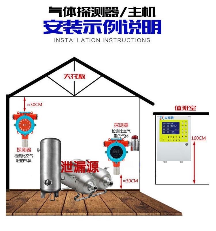 氟利昂气体报警器安装实例